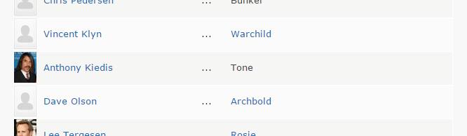 Anthony Kiedis en el reparto de Point Break según IMDb